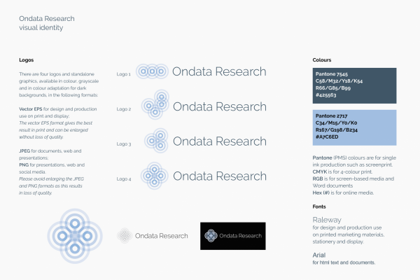 Ondata Research - visual identity guidelines (graphic image)